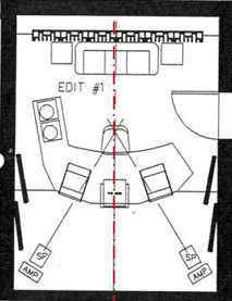 Room Position